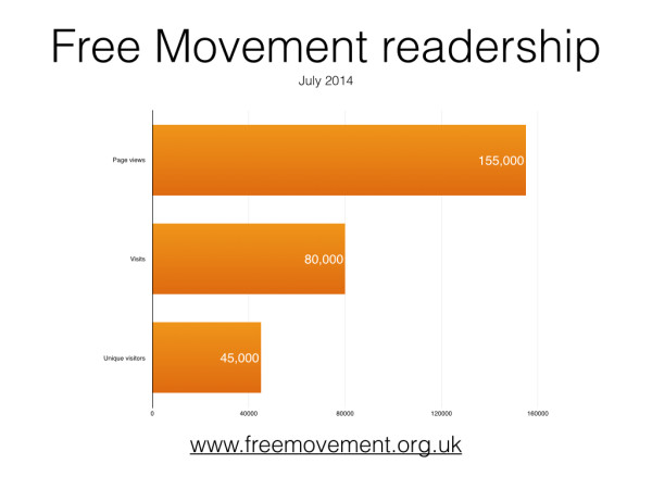 Free Movement readership July 2014.001