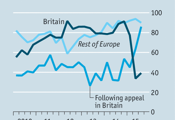 the economist on eritrean asylum grant rates