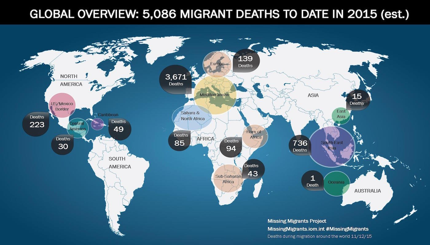 Missing Migrants Project by International Organisation for Migration