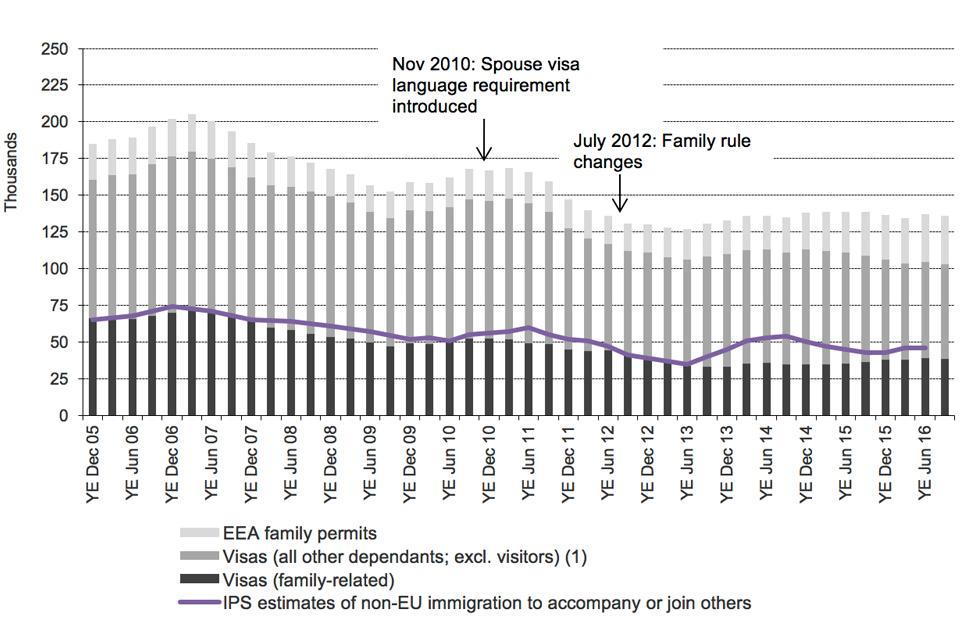 immigration-statistics10-q3-2016.jpg