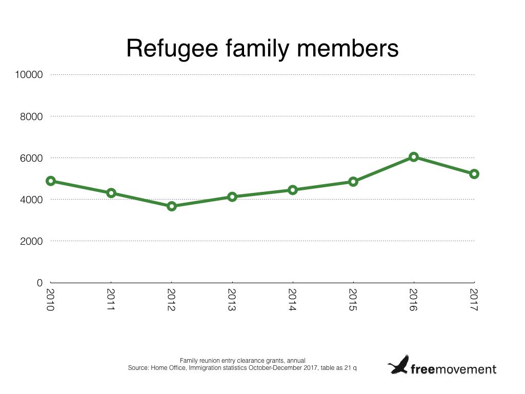 Refugee reunion total.001