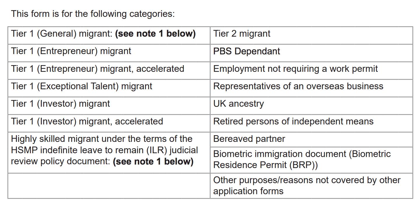 Visa4uk Application Form Ebook