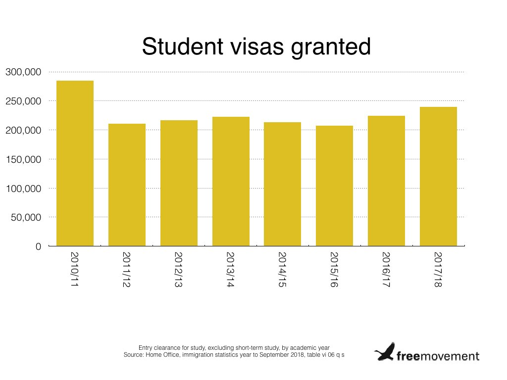 Latest immigration stats: EU residence document applications